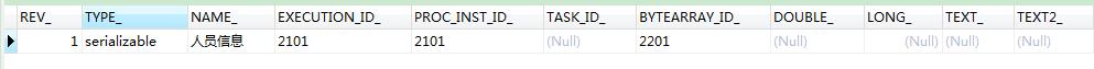 JavaBean正在执行的流程变量2