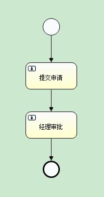 流程变量流程