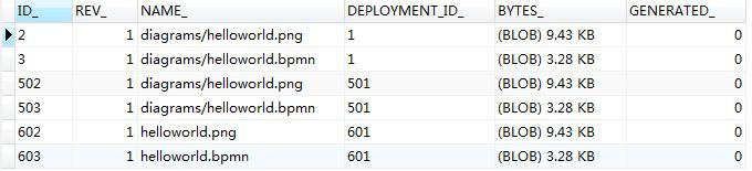 资源文件表